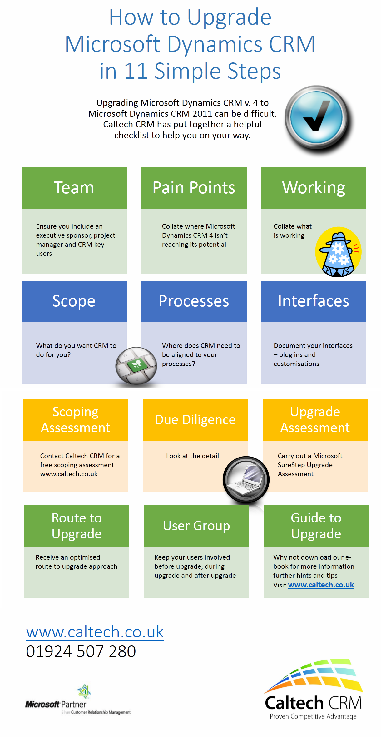 Upgrading MS CRM infographic