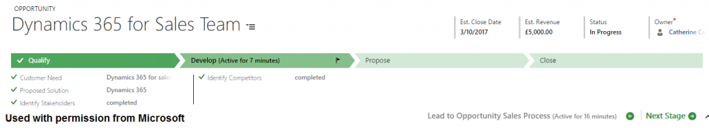 Dynamics 365 for Sales Opportunity Management Process