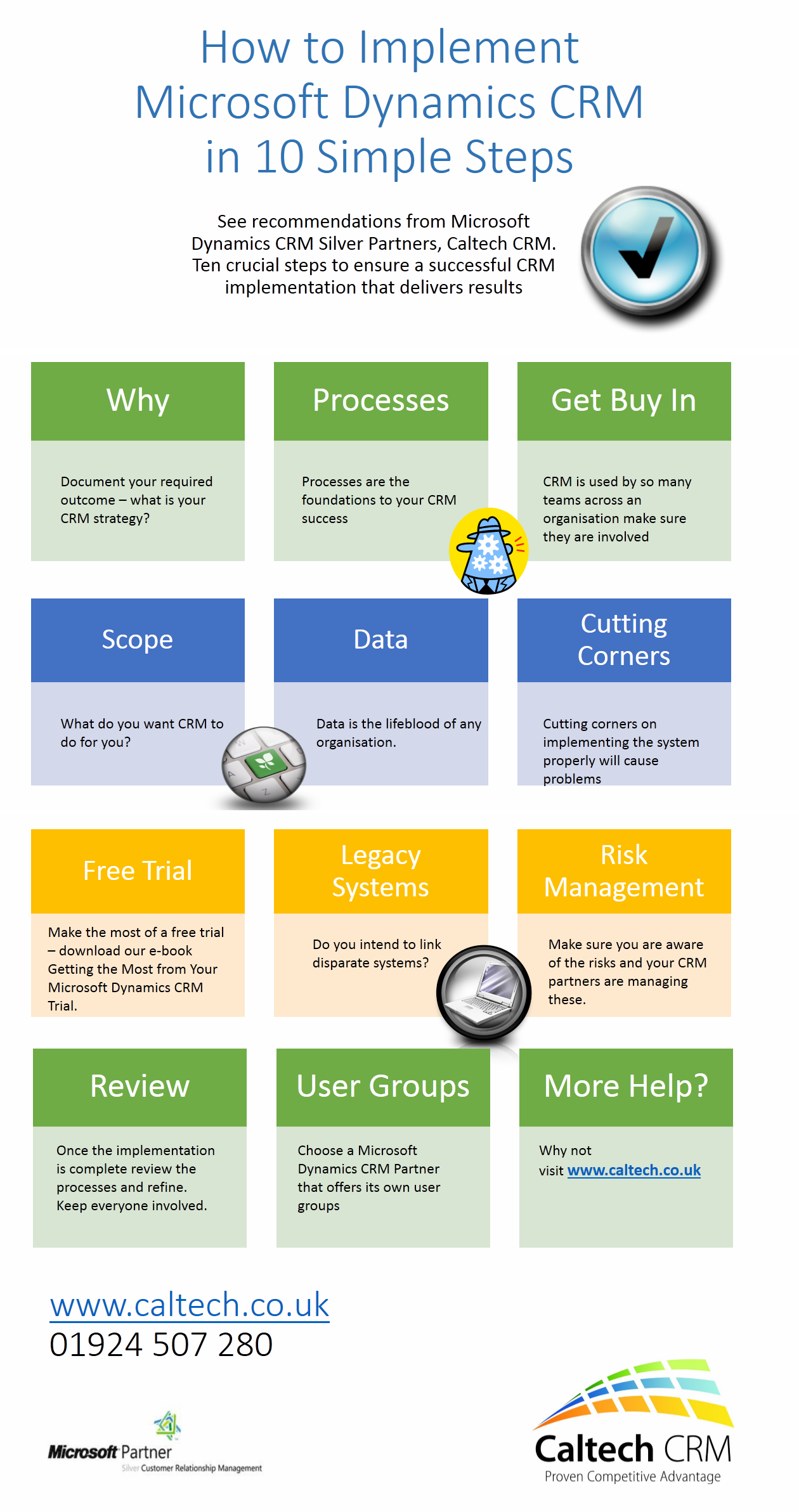 Implementing Microsoft Dynamics CRM in 10 Steps