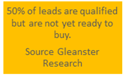 Fact about leads readiness to purchase