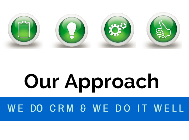 About Caltech CRM Our Approach