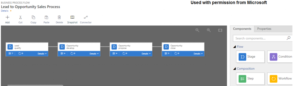 Dynamics 365 Enterprise Edition Process Flow