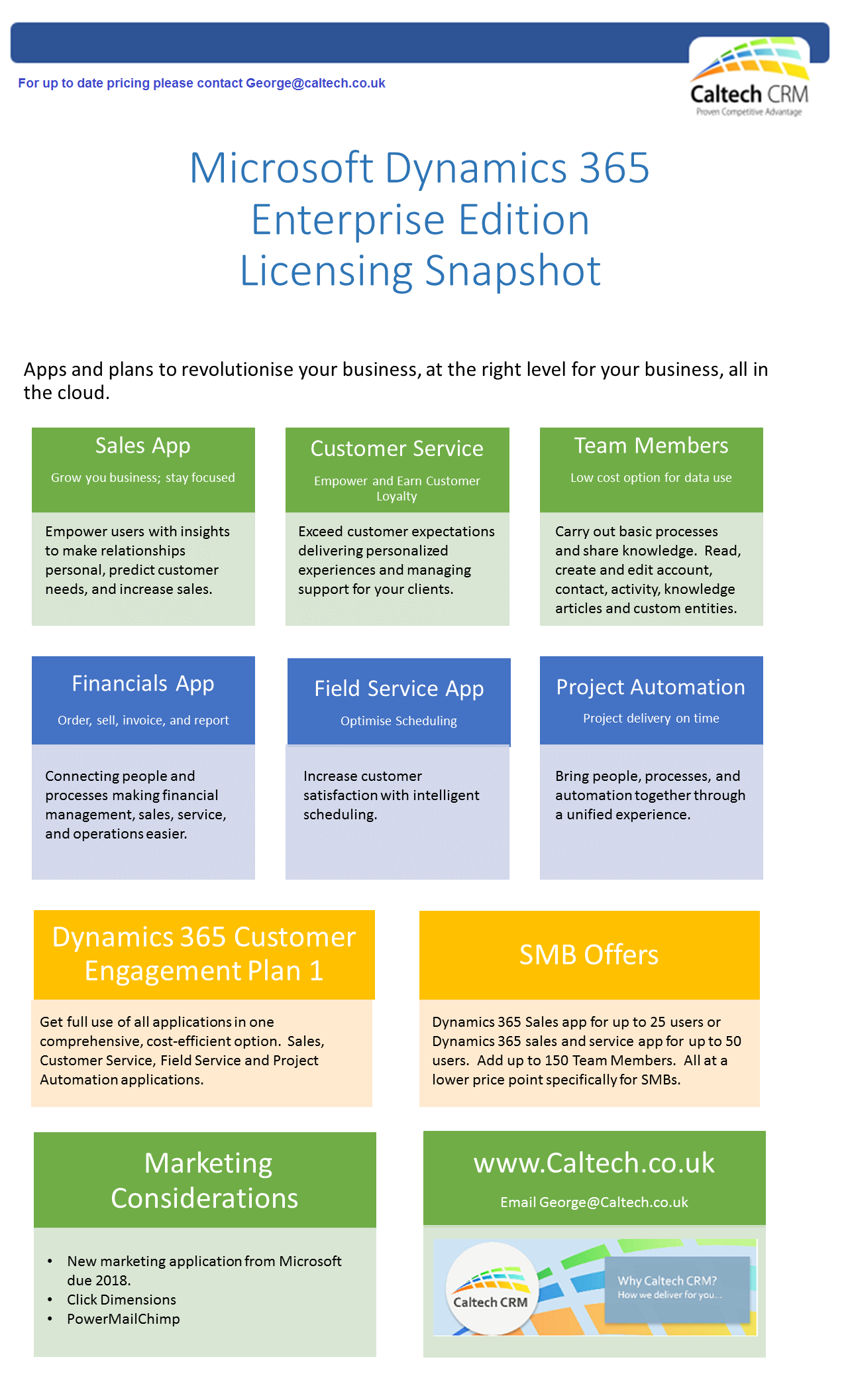 Microsoft Dynamics Licensing Explained