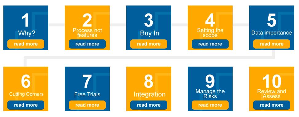 Top 10 CRM implementation success factors