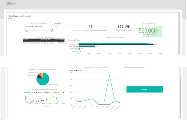 Power BI for Sales teams reporting